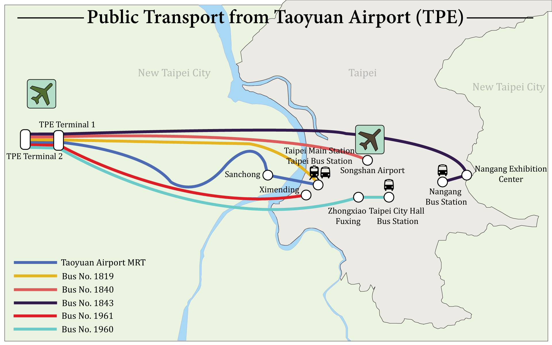 Taipei Airports to the City Center by Public Transport